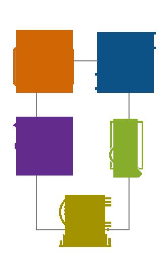 sage x3 financiak management