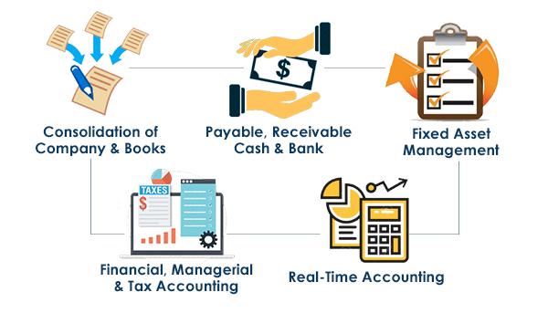 erp financial management