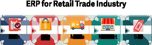 sage erp retail trade industry