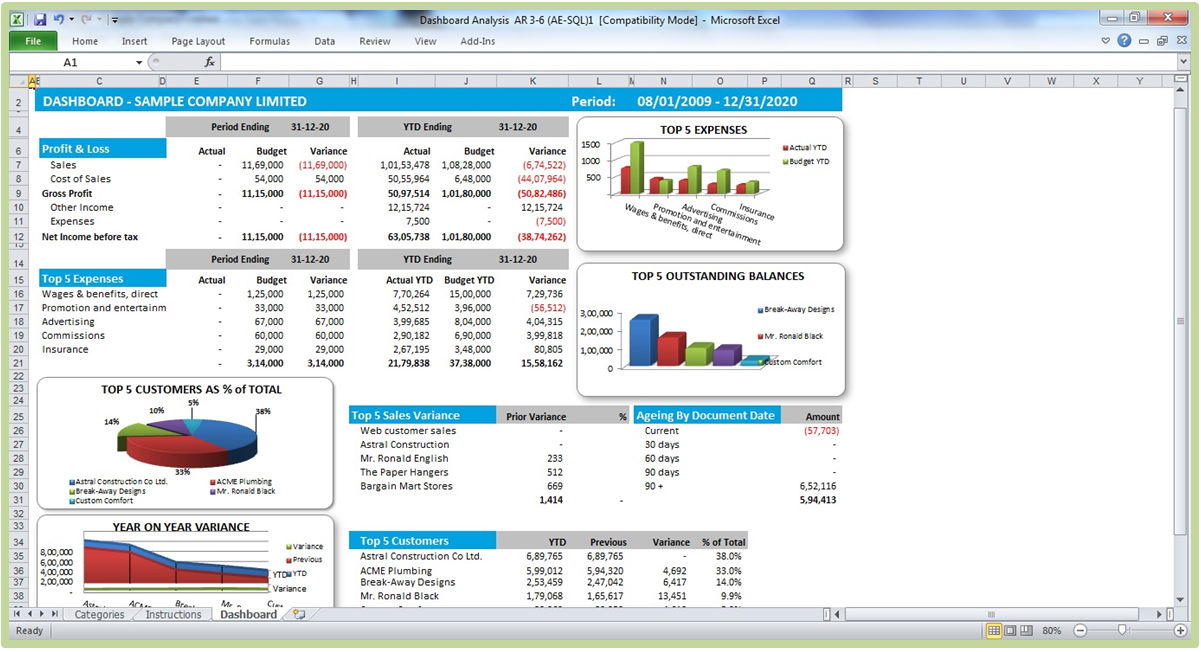 5 Steps to Intelligent Reporting using Sage 300 ERP | Sage 300 ERP ...