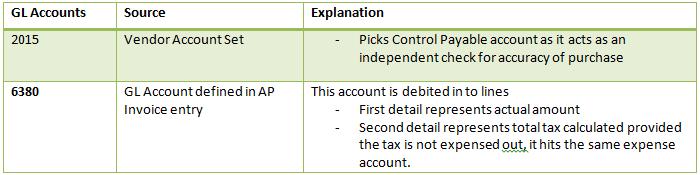 GL-Accounts-Distribution2