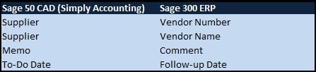 Sage 50 CAD to Sage 300 ERP Vendor Memos field mapping