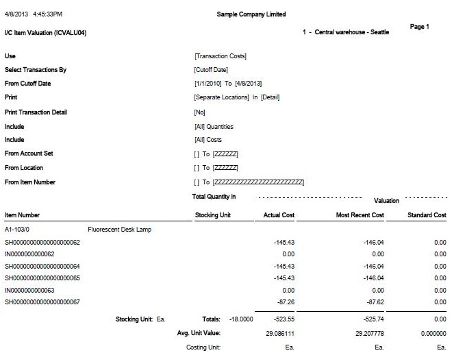 Inventory Control Reports in Sage 300 ERP – Sage 300 ERP – Tips