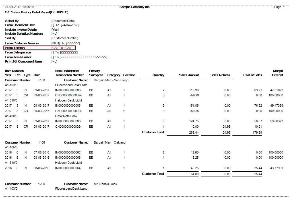 Sales history report