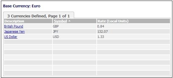 Update Currency Exchange Rates In Sage Crm 72 Sage Crm Tips