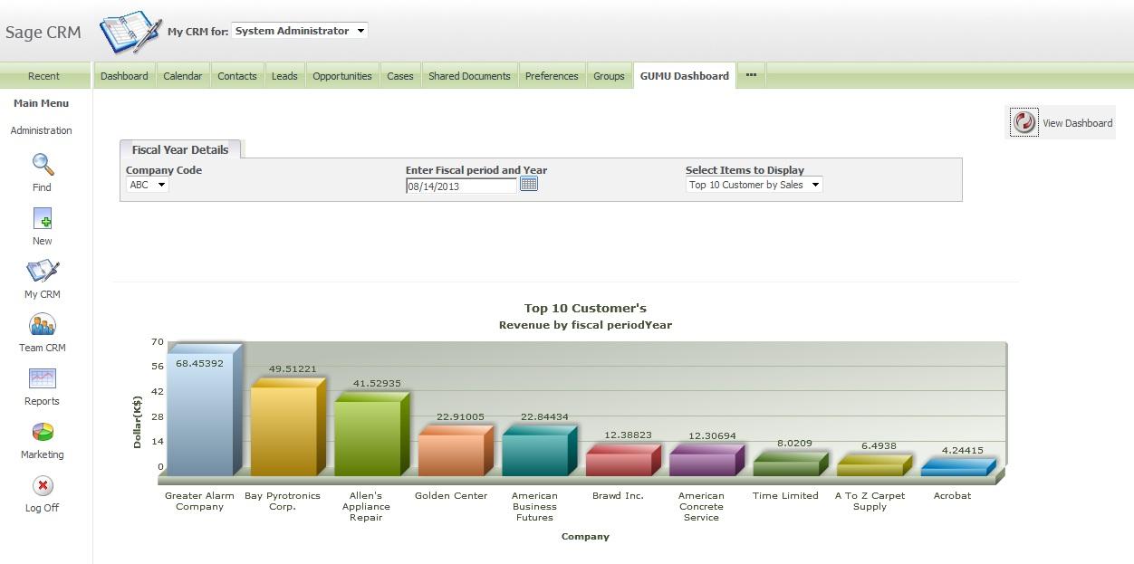 GUMU dashboard(Top 10 customer)