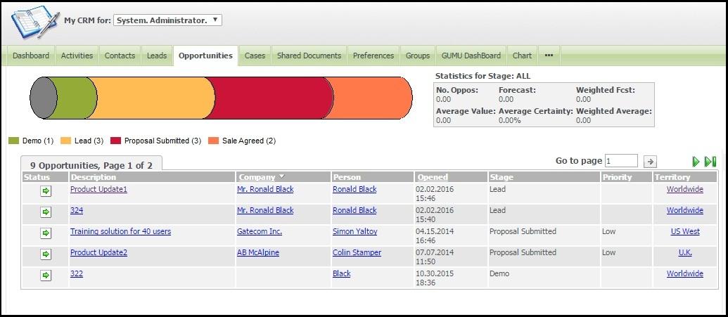 Set Info Message Color Based On Opportunity Stage Sage CRM Tips
