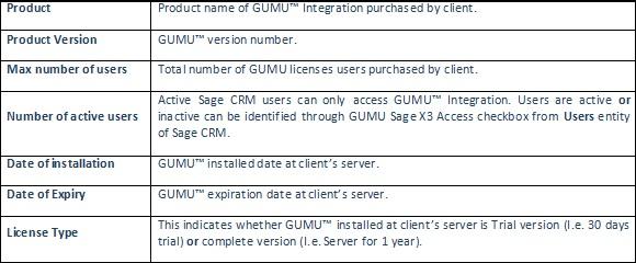GUMUX3 license details