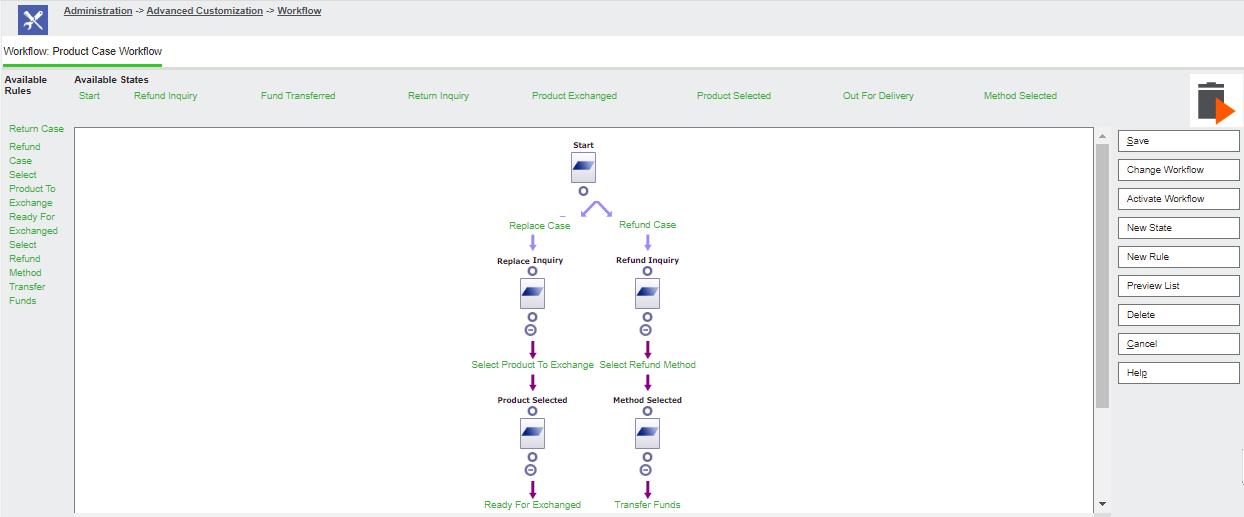 Designing Workflow