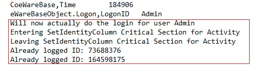 Login attempts made for System Admin user account