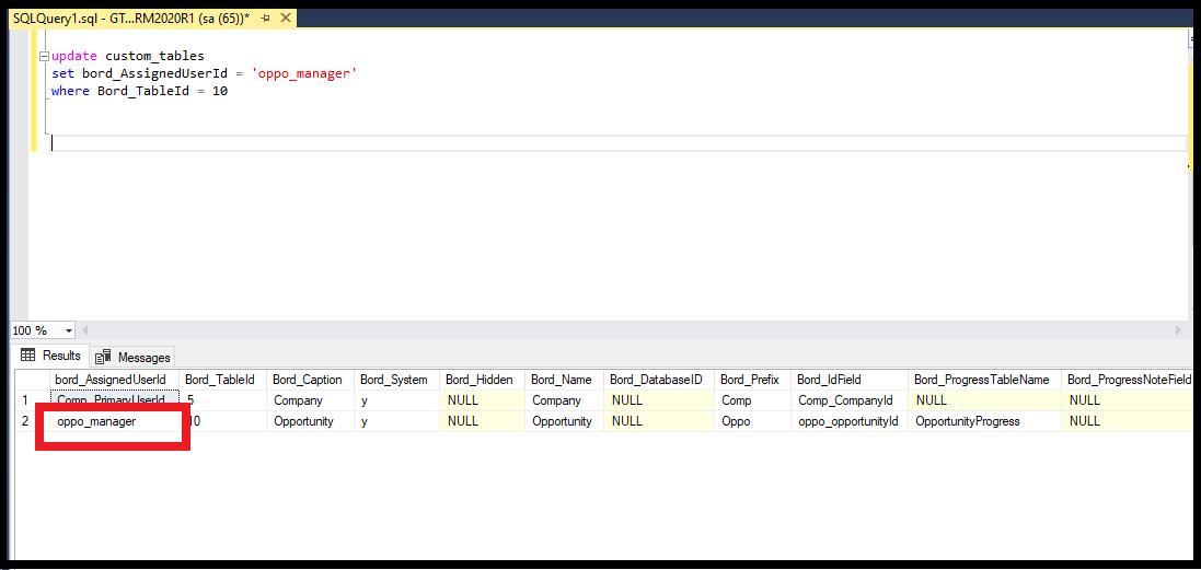 Update SQL