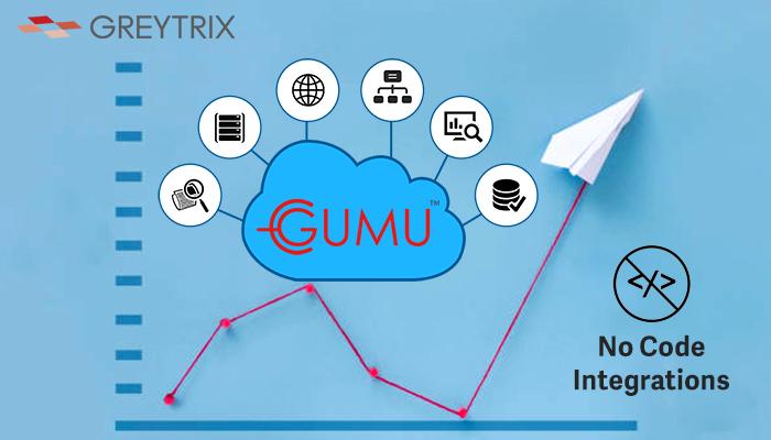 GUMU Cloud Integrations