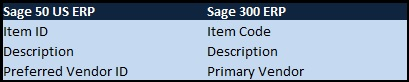 Sage 50 - Sage 100 ERP Item Vendor Field Mapping