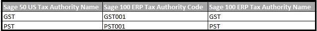 Tax Name