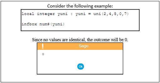 Duplication of Data