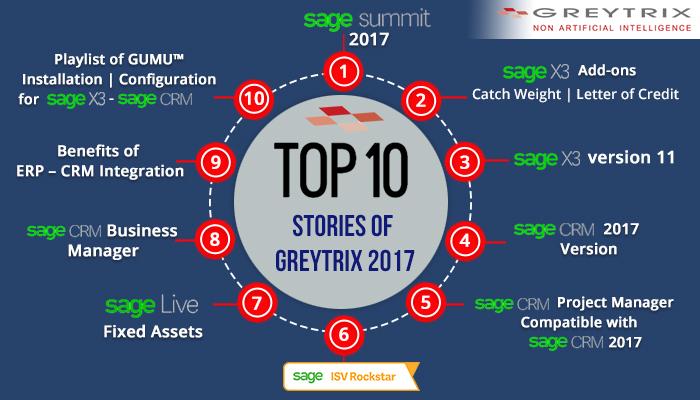 greytrix top 10 stories