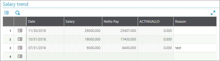 sage enterprise management salary trends