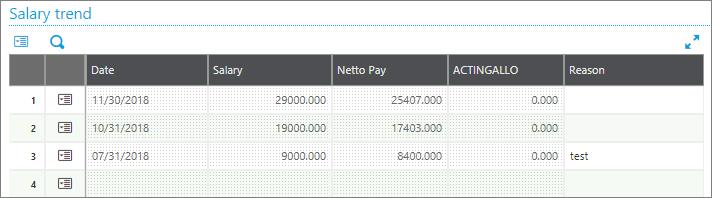 salary trend sage enterprise management
