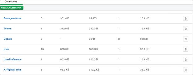 Syracus-database-list