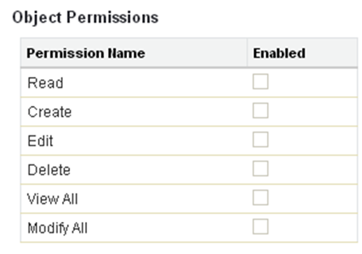 1. Object Permissions