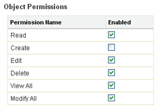 3. Object Permissions