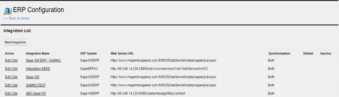Sage 300 Integration in Salesforce