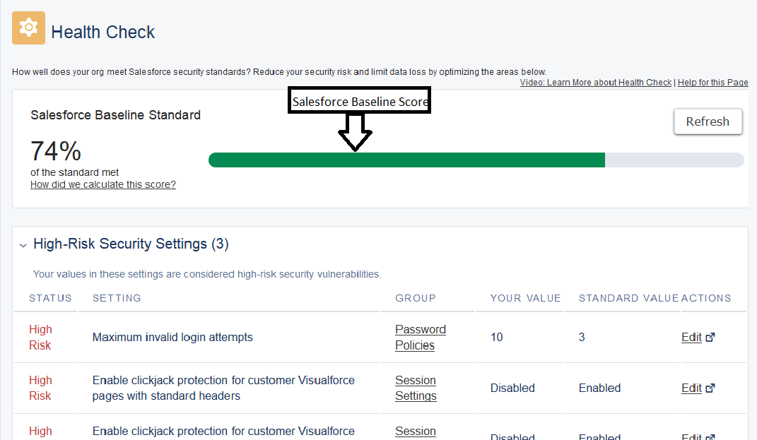 how to find salesforce org id