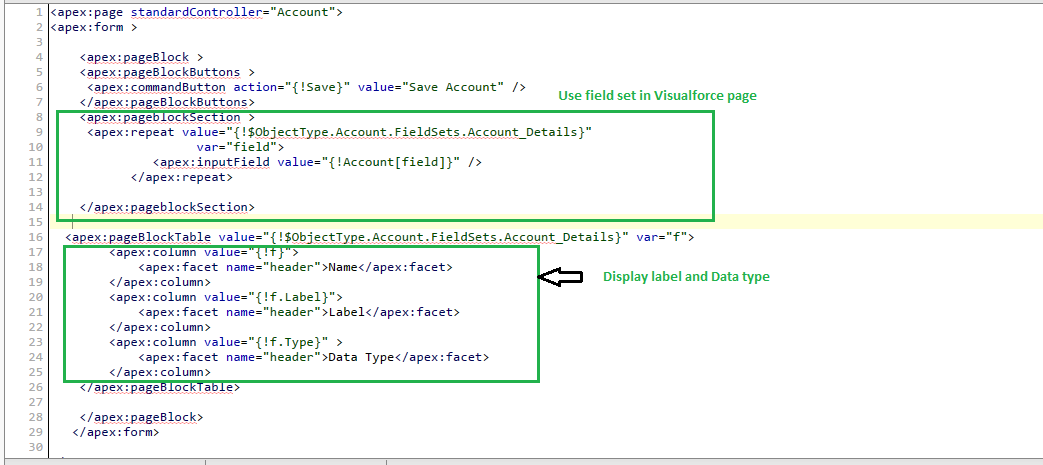 Adding/Creating FieldSet in Salesforce – Salesforce com-Tips and