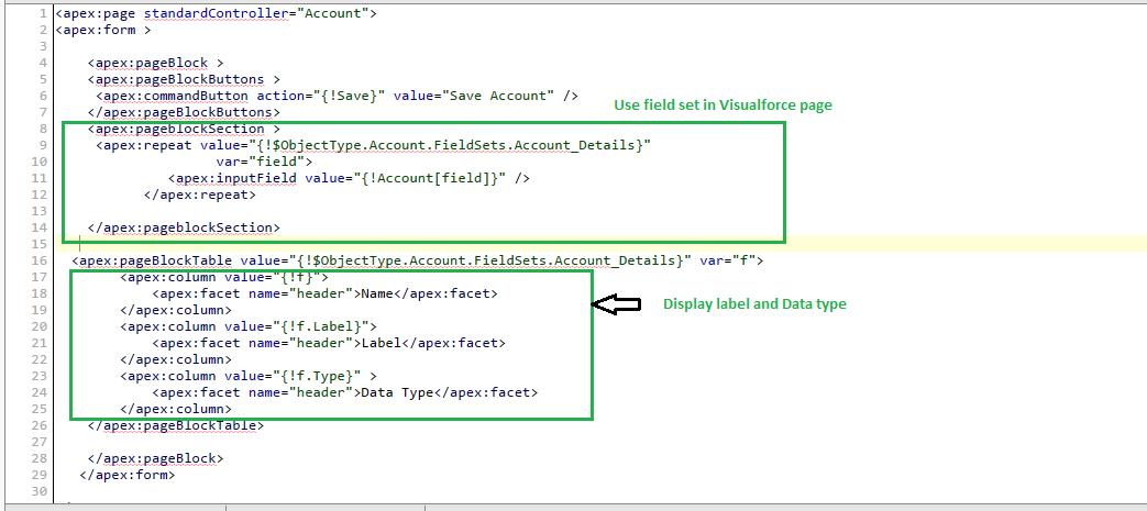 Adding/Creating FieldSet in Salesforce – Salesforce com-Tips