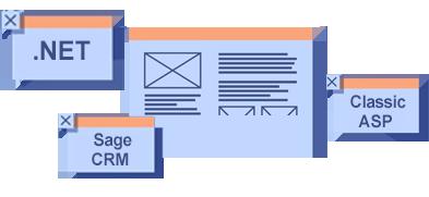 Sage CRM Vertical Business