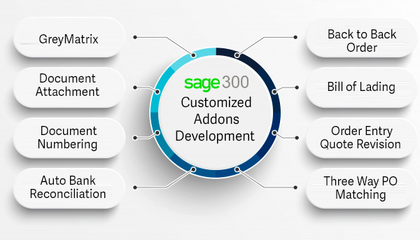 sage 300 erp solutions