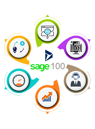 Dynamics 365 CRM with Sage 100