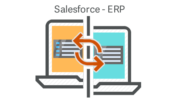 salesforce sage integration