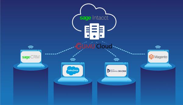 GUMU Cloud Sage Intacct Integration