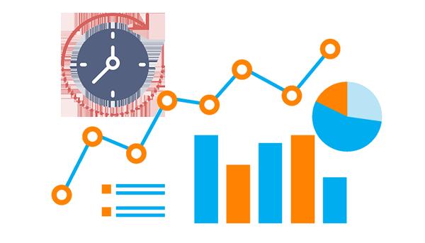 Sage CRm Integration Customer