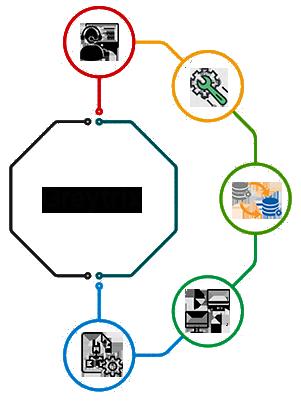 dynamics 365 crm integration