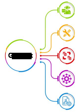 Sage CRM integration sage erp