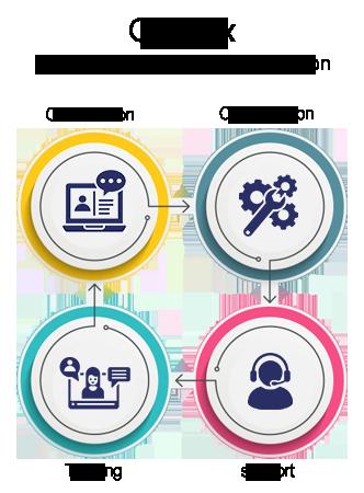 salesforce sage erp 300 integration
