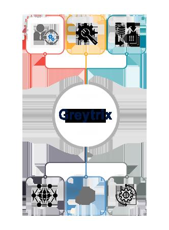 dynamics crm integration