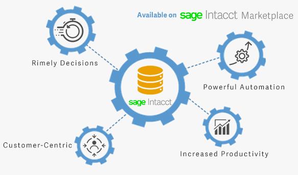 GUMU Sage Intacct Integration