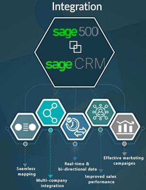 Sage 500 ERP Integration