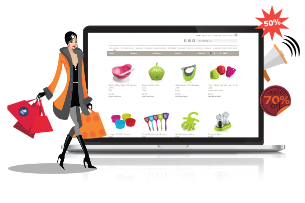 Marketing functionality of Magento