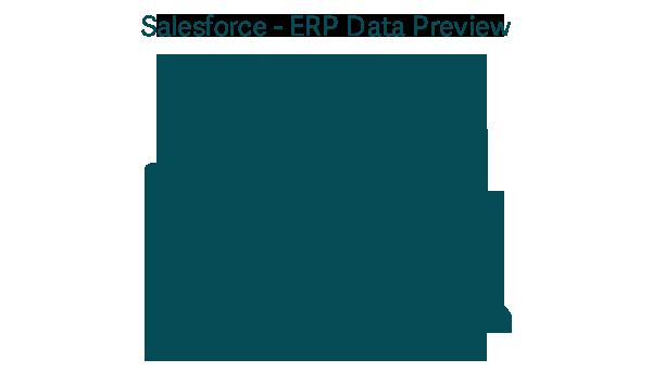 salesforce sage x3 integration