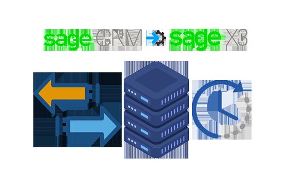 Sage CRM Sage X3 Integration
