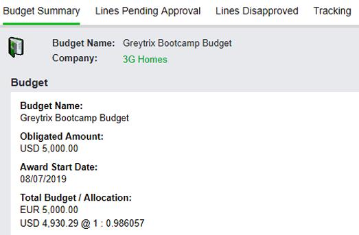 sage crm budget planner