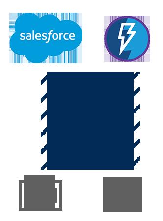 gumu salesforce lightning components