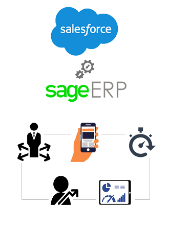 saleforce integration with sage