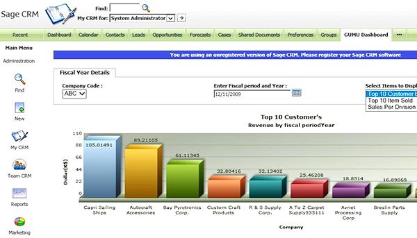 Sage crm integration dashboard