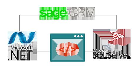 sage crm integration with sage erp