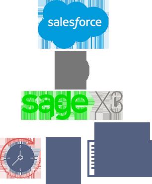 need of salesforce integration